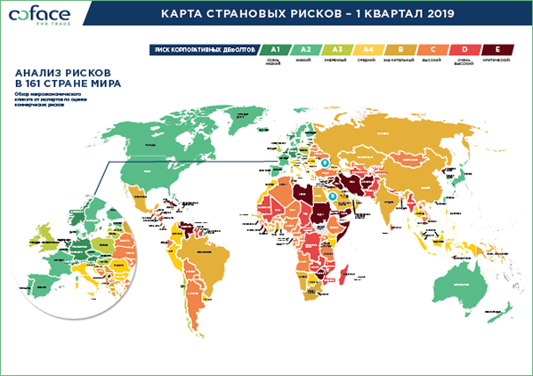Country Risks RU 1Q2019